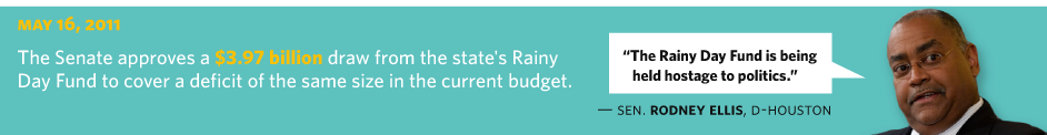 5/16/2011 Senate Votes $4 Billion From Rainy Day Fund for Deficit  Sen. Rodney Ellis, D-Houston The Rainy Day Fund is being held hostage to politics. The Senate approves a $3.97 billion draw from the state's Rainy Day Fund to cover a deficit of the same size in the current budget.
