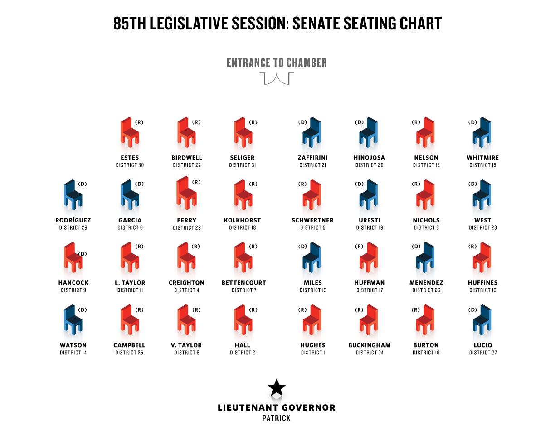 Seating Charts The Texas Tribune