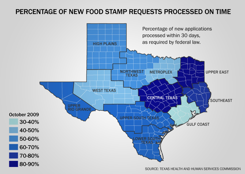 Food stamps processed on time