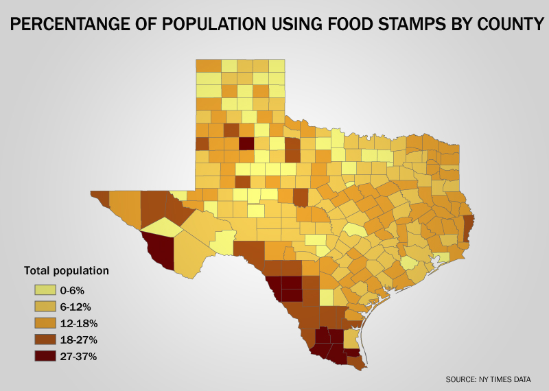 Food Stamps Texas