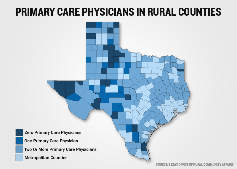 Map: Priamry care physicians in rural counties