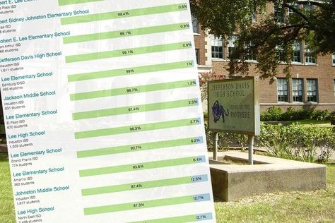 Jefferson Davis High School in Houston, Texas.