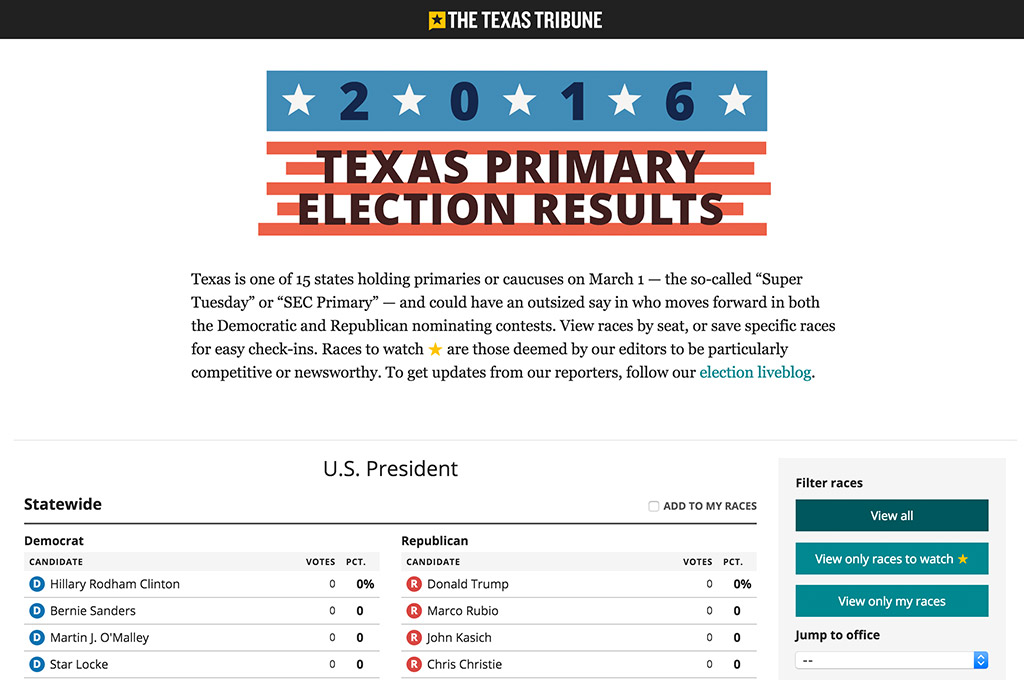 2016 Primary Election Results | The Texas Tribune