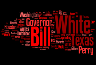 Word cloud of Republican ads from Ads Infinitum blog.