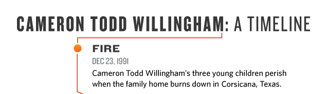 TODD WILLINGHAM: A TIMELINE FIRE  DEC 23, 1991 Todd Willingham's three young children perish when  the family home burns down in Huntsville, Texas.