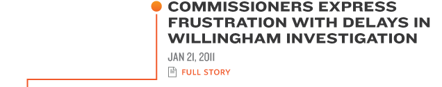 COMMISSIONERS EXPRESS  FRUSTRATION WITH DELAYS IN  WILLINGHAM INVESTIGATION JAN 21, 2011 full story