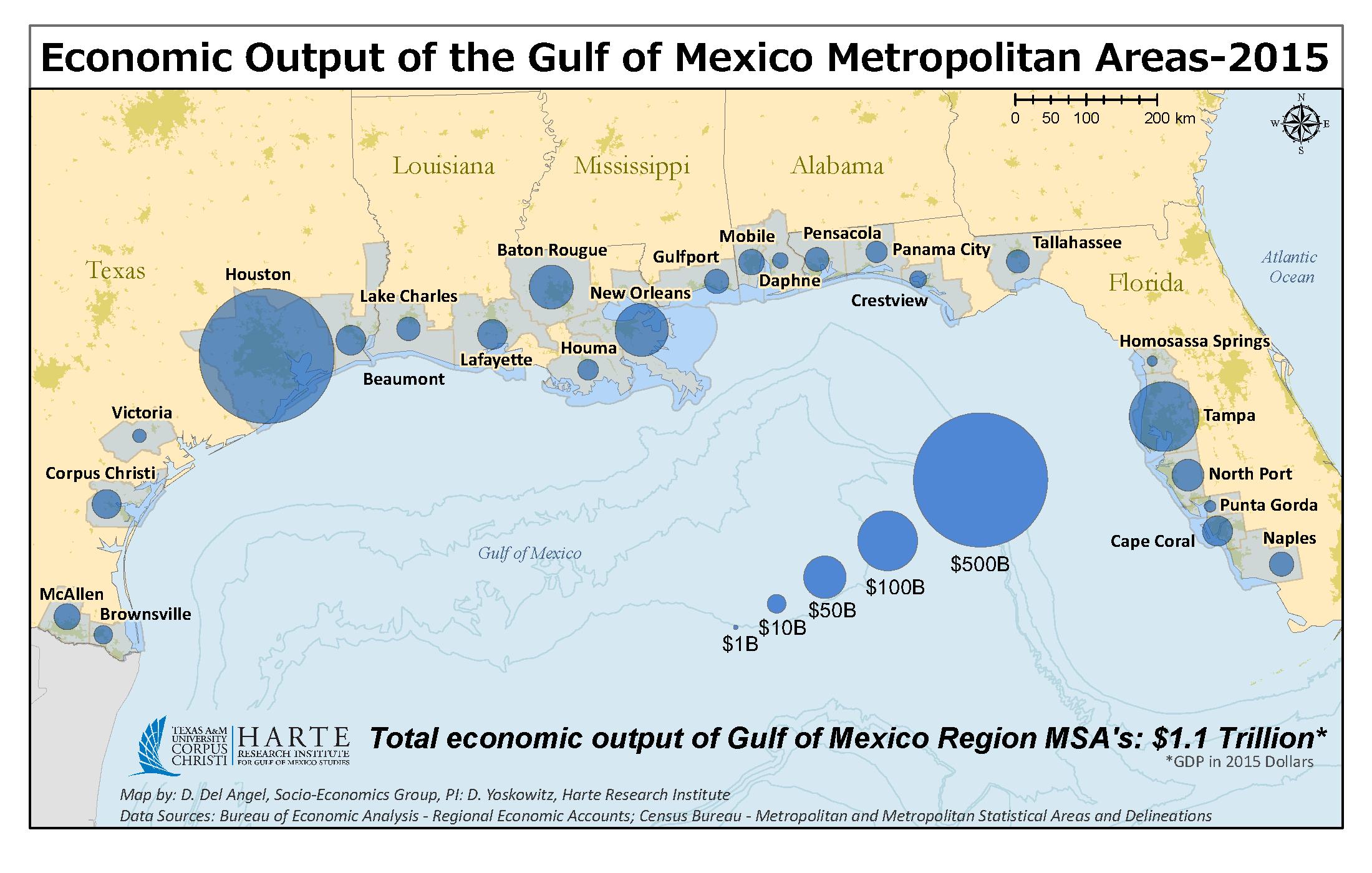Gulf Economic Output