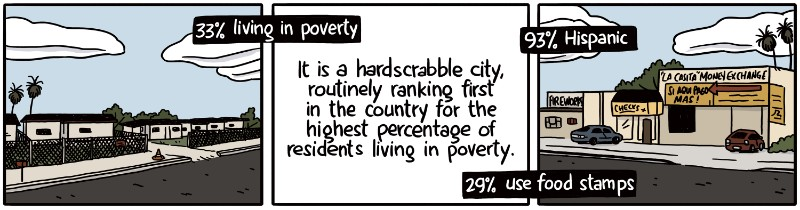 It is a hardscrabble city, routinely ranking first in the country for the highest percentage of residents living in poverty. 93% Hispanic 33% in poverty 29% use food stamps