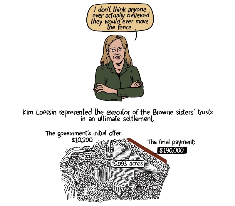 Kim Loessin represented the executor of the Browne sisters' trusts in an ultimate settlement. The government's initial offer: $10,200. The final payment: $190,000. 5.093 acres