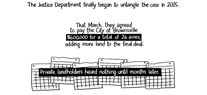The Justice Department finally began to untangle the case in 2015. That March, they agreed to pay the City of Brownsville $600,000 for a total of 26 acres, adding more land to the final deal. Private landholders heard nothing until months later.